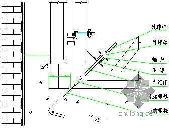 超高单侧模板支撑施工工法