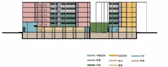 办公楼剖面图
