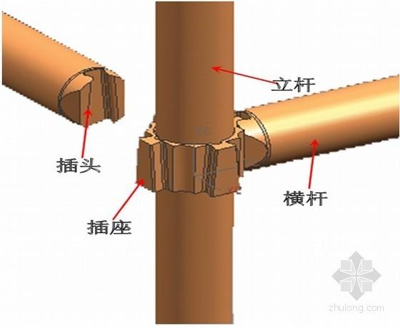 快拆支撑体系插座式(早拆)支架使用说明
