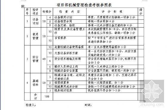 项目部机械管理检查考核表