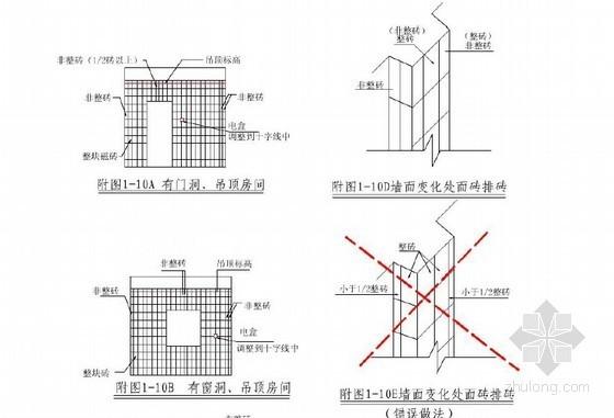 房地产建筑工程装饰细部做法及实录汇编大全(附图)56页
