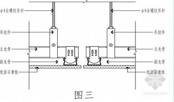 室内装修工程质量通病防治措施(饰面板 地毯 吊顶)