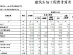 [浙江]休闲林业观光园道路工程预算书(含施工图纸)