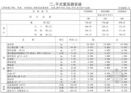 [最新]2013版云南省通用安装工程消耗量定额(电气及自动化篇上 632页)