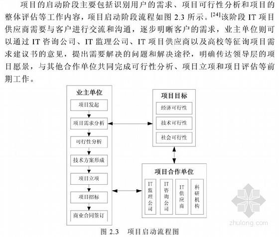 [硕士]黄山风景区GPS三维定位系统项目管理应用研究[2010]