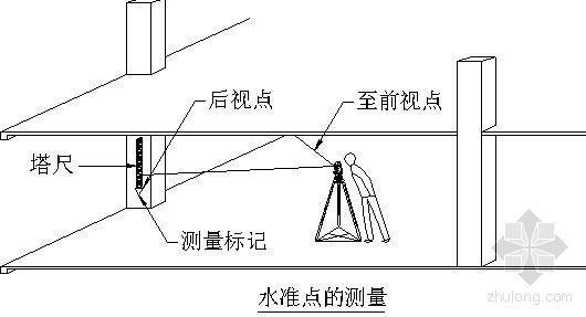 上海某高层外装饰幕墙施工组织设计