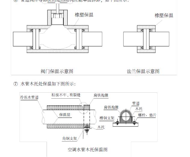 给排水、电气及空调与通风安装施工组织设计方案_3