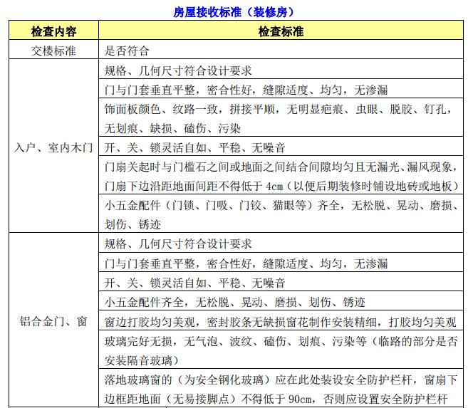 广州市万科施工总承包合同_4