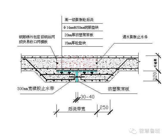 地下室外墙后浇带三种施工方法,保证质量又省工