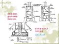 建筑工程质量事故防治概要(共102页PPT,图文丰富)
