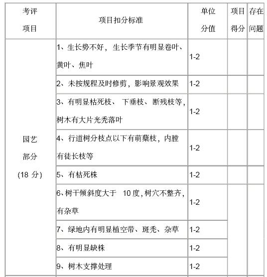 [河南]生态水系工程PPP项目合同