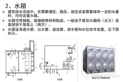 给排水、消防与热水系统图文简介_16