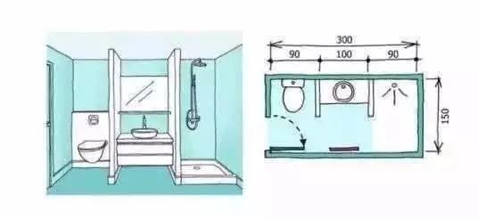 卫生间装修尺寸,精细到每一毫米的设计!_7