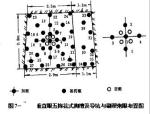 爆破工程之七炮眼爆破法(PPT,67页)