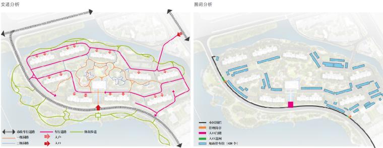 [苏州]正荣盛泽悦棠湾示范区+全区景观方案(新中式风格)A-4交通分析