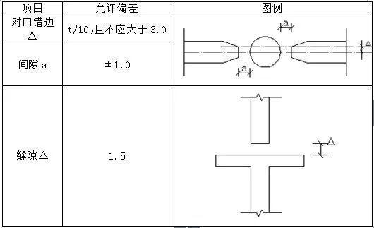 一种新型工具式悬挑架——花篮拉杆工具式悬挑架施工工法_74