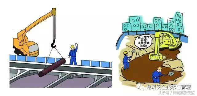建筑施工安全规范图解,图文并茂,用作安全教育再合适不过!_17