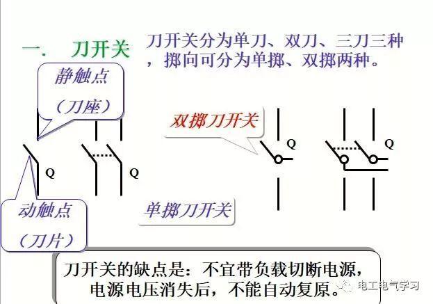vissim视频学习资料资料下载-基本低压电器及一些基础电路看不懂?来看看这个PPT试一试