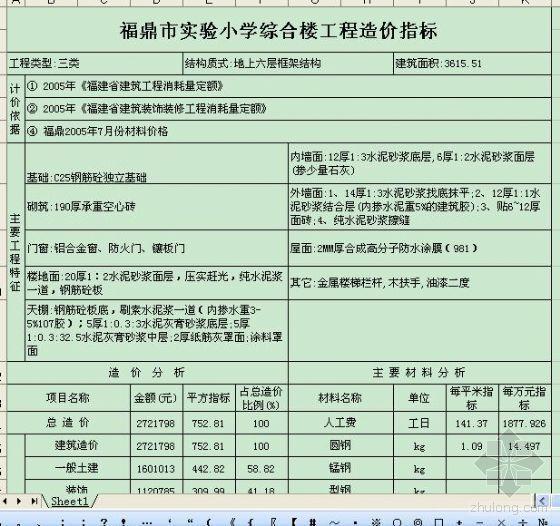 福鼎市某小学综合楼工程造价指标