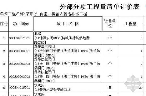 [深圳]某学校食堂、宿舍工程清单投标书(中标价)