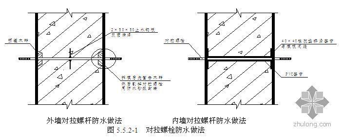 武汉某厂房及配套设施设备基础施工方案