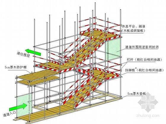 建筑工程施工质量安全标准化图册(40页)
