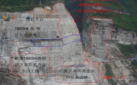 [四川]一级水电站国家优质工程申报材料