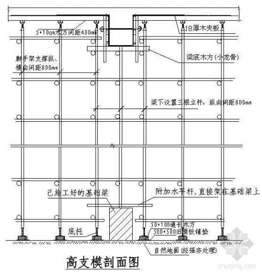 广东省东莞市某群体框架厂房工程高支模施工方案(10.13m、6m)