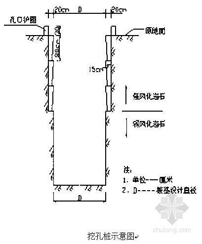 [大连]特大桥人工挖孔桩基础施工作业指导书