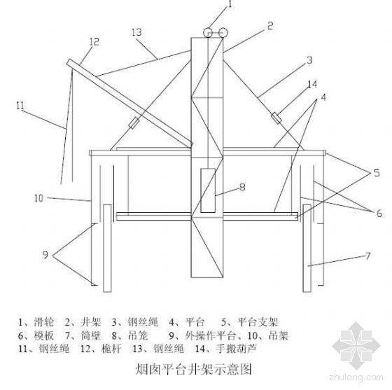 某铁路调度指挥中心锅炉房施工组织设计
