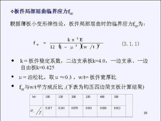 冷弯薄壁型钢结构(四)(本课件无语音)