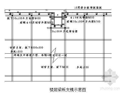 重庆某高速公路收费站模板施工方案