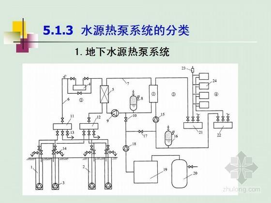 水源热泵系统设计PPT课件45页