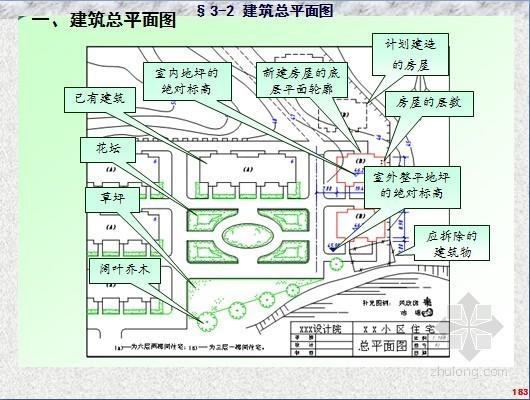 [造价入门]建筑制图与识图名师精讲讲义(PPT208页实例讲解)