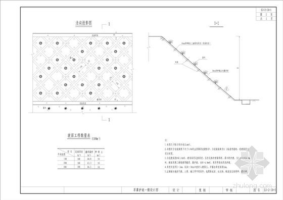 多种护坡防护工程设计套图(20张)