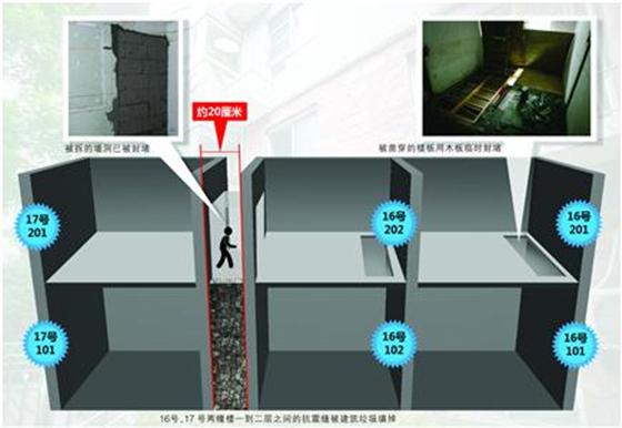 沪一市民对房屋装修破坏承重结构,被罚20万