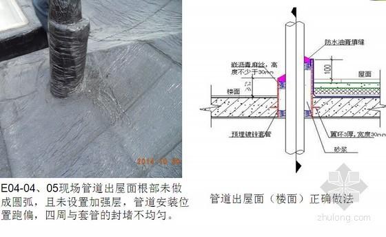 屋面防水卷材铺贴施工注意事项总结汇报
