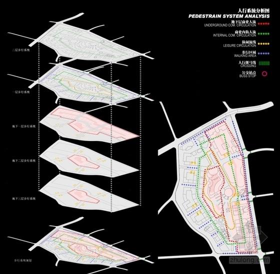 [贵州]绿色生态可持续性城市规划设计方案文本(国际知名设计院)-绿色生态可持续性城市规划设计分析图