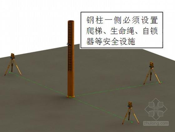 仓储厂房及配送中心工程钢结构安装施工方案(130页 附图)
