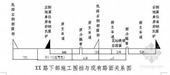 [山东]市政道路交通组织及围挡施工安全专项方案(中铁)