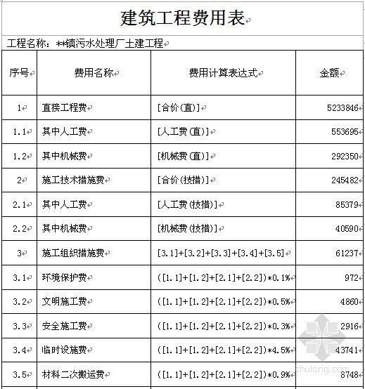 [杭州]污水处理厂初步设计概算书(全套)