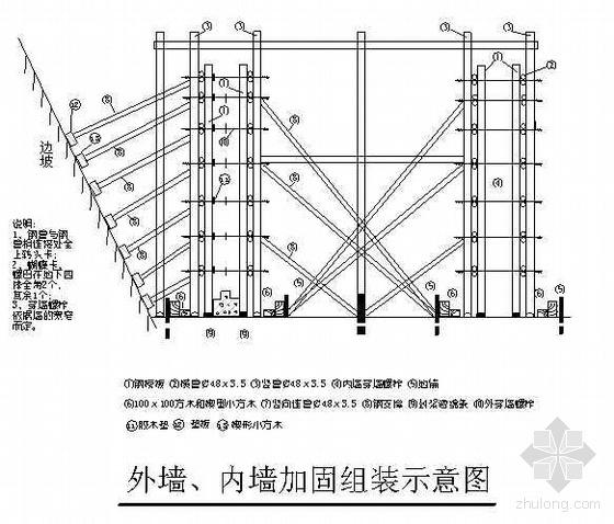 佳木斯某小高层住宅楼施工组织设计(11层 短肢剪力墙)
