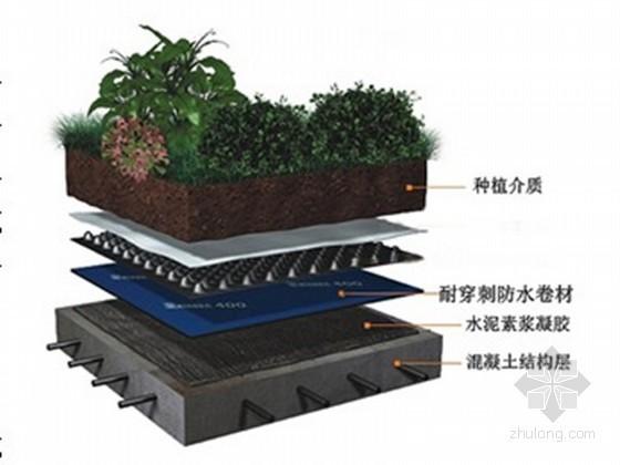 [QC成果]提高种植屋面耐穿刺防水卷材湿铺合格率