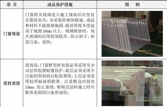 名企编制建筑工程装修房成品保护措施标准