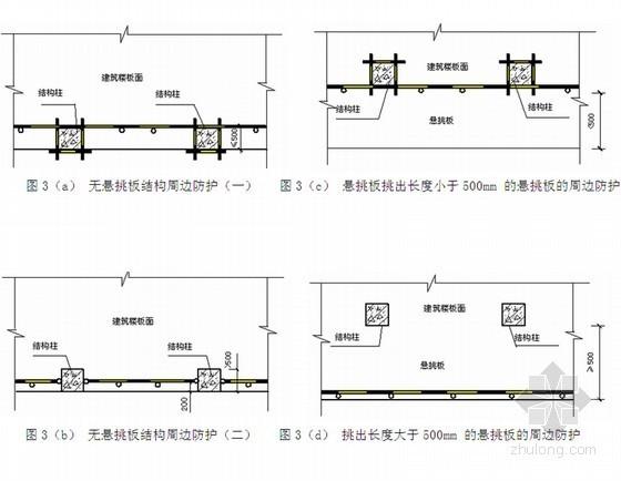 棚户区改造回迁安置房工程安全防护施工方案(附图)