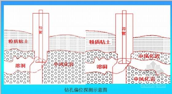 多溶洞地质通用码头嵌岩桩成孔施工质量控制