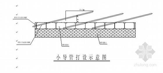 [福建]隧道工程浅埋偏压段施工方案(中铁)