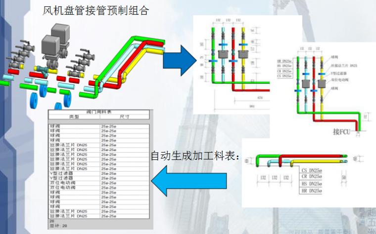 BIM技术宣讲及项目案例(图文并茂,案例分析)