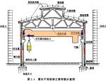 排架结构内力计算(PPT,60页)