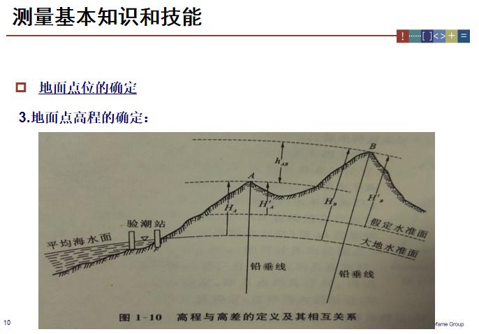 建筑工程测量放线施工标准做法图解_3